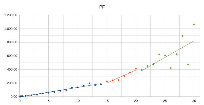PF_plot.png