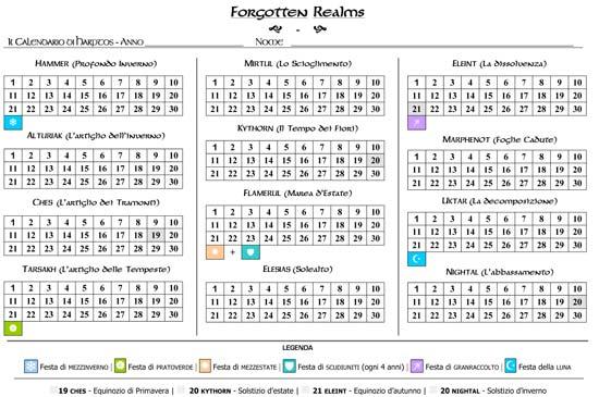 Calendario Faerun.Calendario Dei Forgotten Realms D D 3a Edizione E 3 5